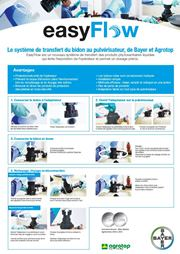 Poster easyFlow