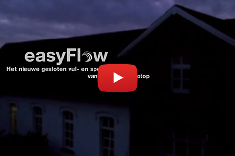 easyFlow image video